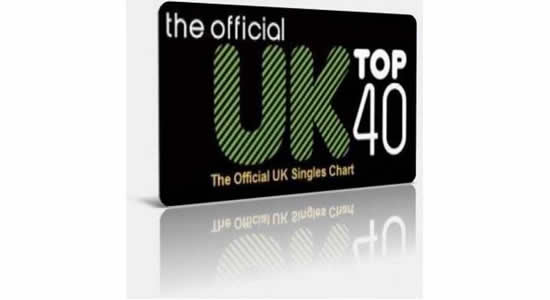 The Official UK Top 20 Singles Chart